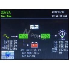 ИБП с двойным преобразованием N-Power Bars 10000 RT LT ─ трехфазный ИБП 10000 Вт online